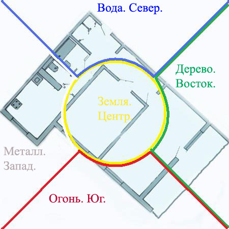 схема квартиры по элемантам