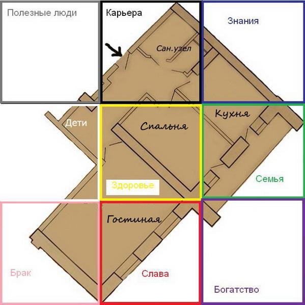 plan-copy